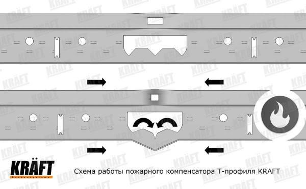 ПРОФИЛЬ KRAFT HD T-15, T-24